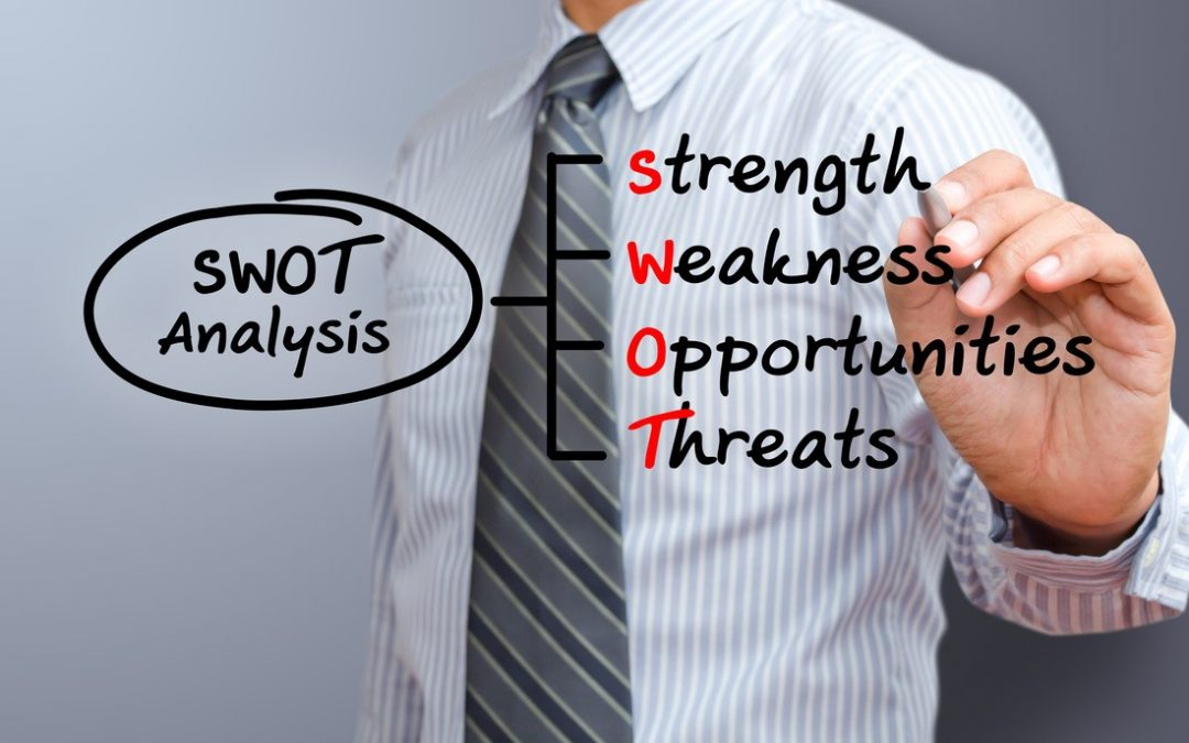 SWOT – Highlights
